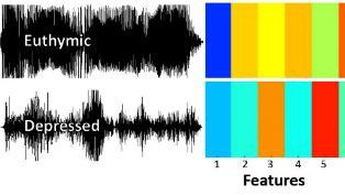 voice mood example 1 thumb