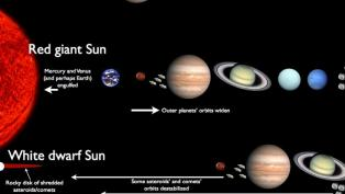 changes in the solar system