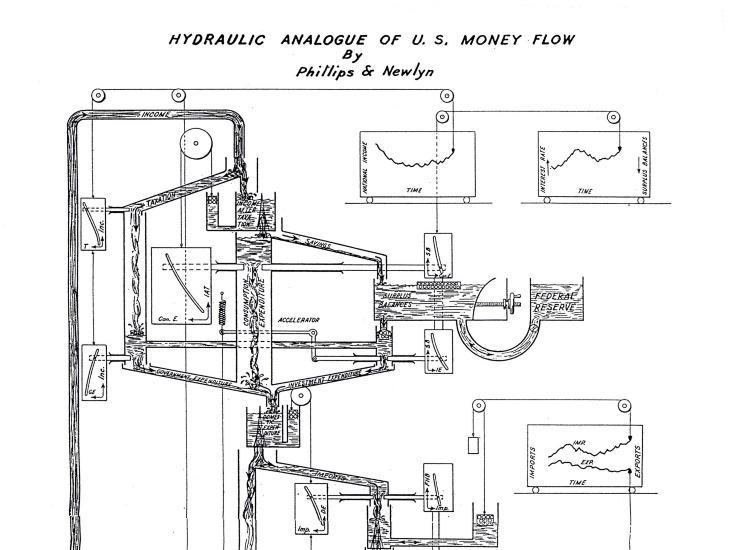 The Rube Goldberg Machine That Mastered Keynesian Economics