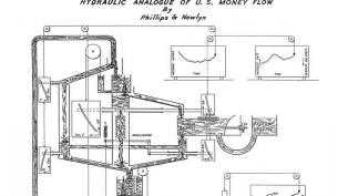 MONIAC American machine diagram